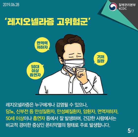 [자료 질병관리본부]