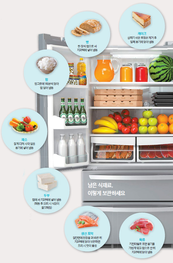 [건강한 가족] 남은 채소는 잘게 썰어 다진 뒤 냉동실 넣으세요