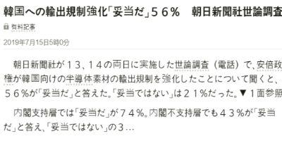 15일 아사히신문은 한국에 대한 수출규제에 대해 응답자의 56%가 '타당하다'고 본다는 내용의 여론조사 결과를 내놨다. [사진 아사히신문 웹페이지 갈무리]