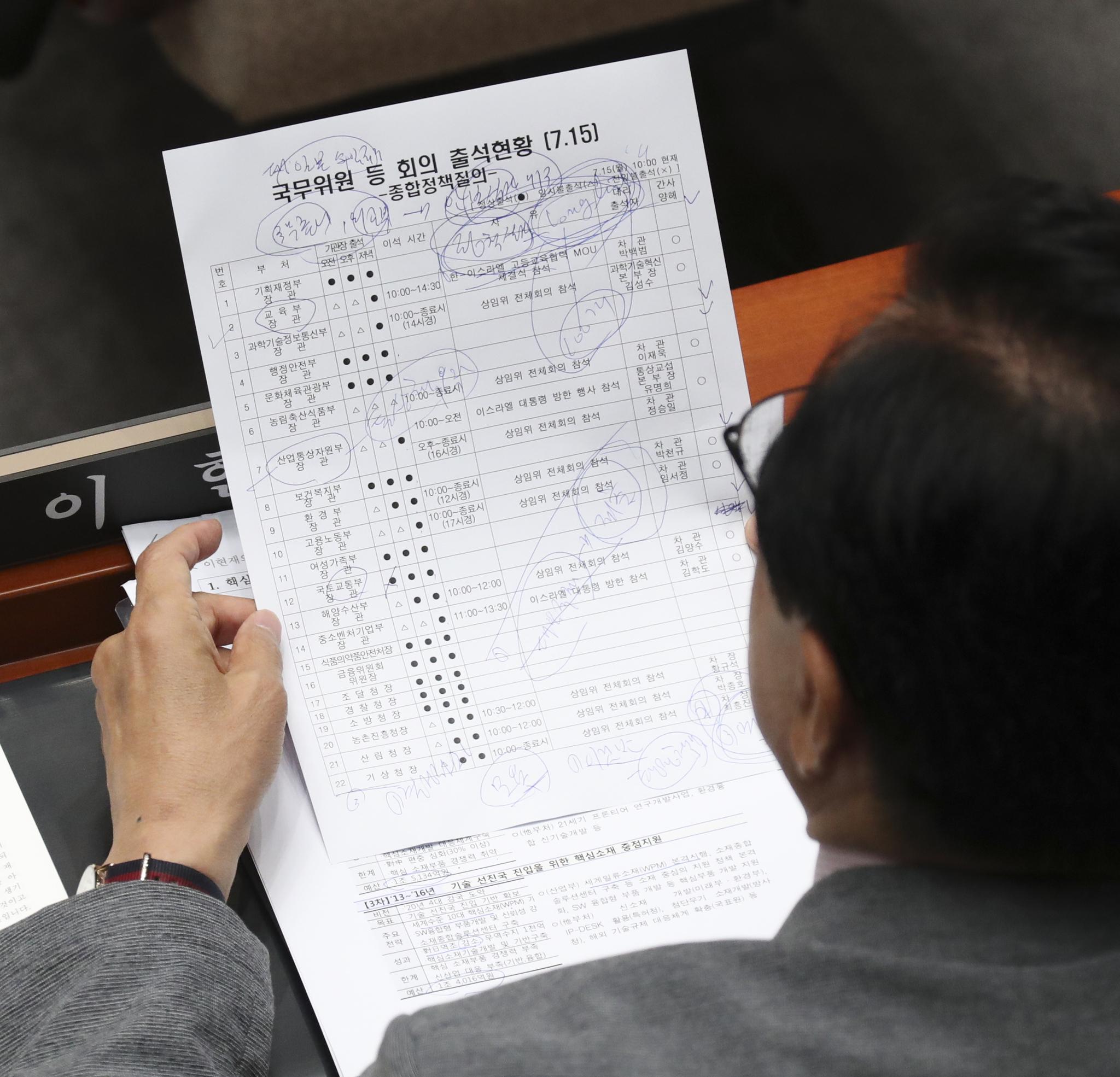 이현재 자유한국당 의원이 장관들의 부재에 대해 항의하고 있다.  임현동 기자