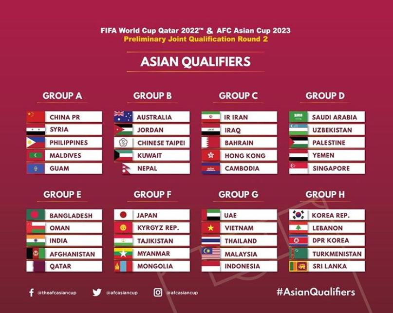 베트남은 동남아시아 국가 태국 말레이시아 인도네시아와 함께 월드컵 아시아 2차예선 G조에 속했다. [사진 AFC 인스타그램]