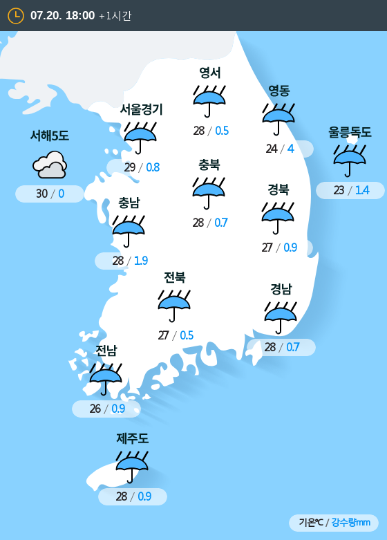 2019년 07월 20일 18시 전국 날씨
