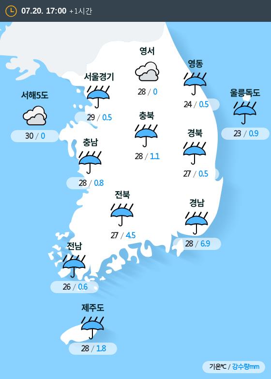 2019년 07월 20일 17시 전국 날씨
