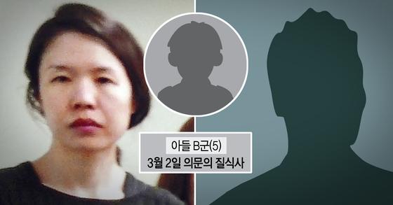 [중앙포토·연합뉴스]