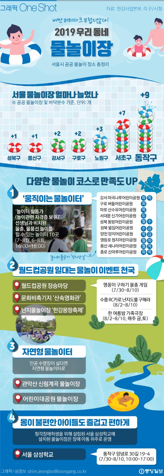 2019 서울 물놀이장 총정리