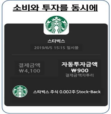 신한카드와 신한금투의 마이데이터 기반 소액투자 서비스. [자료: 금융위원회]