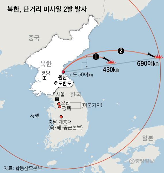 북한, 25일 단거리 미사일 2발 발사 사거리 영역.김주원 기자