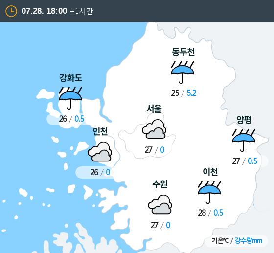 2019년 07월 28일 18시 수도권 날씨