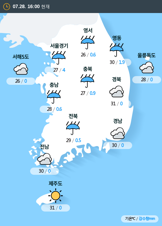 2019년 07월 28일 16시 전국 날씨