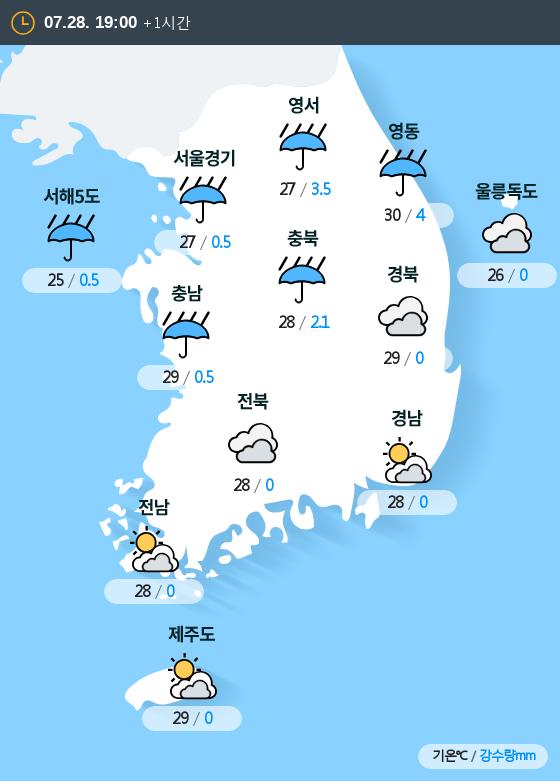 2019년 07월 28일 19시 전국 날씨