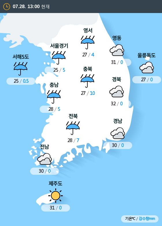 2019년 07월 28일 13시 전국 날씨