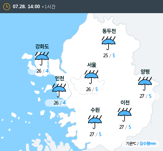 2019년 07월 28일 14시 수도권 날씨