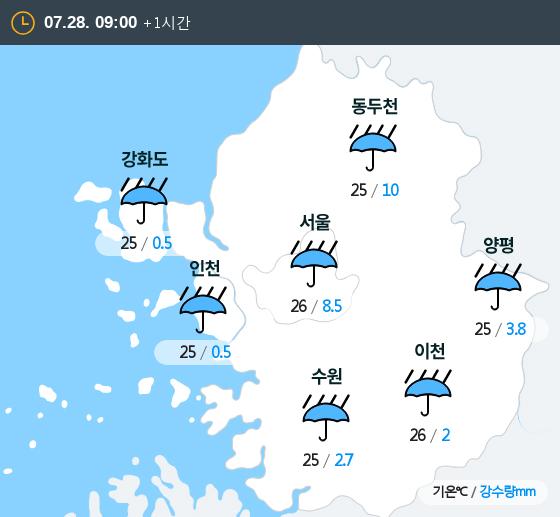 2019년 07월 28일 9시 수도권 날씨