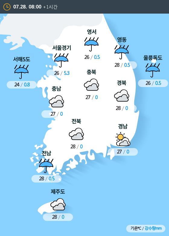 2019년 07월 28일 8시 전국 날씨