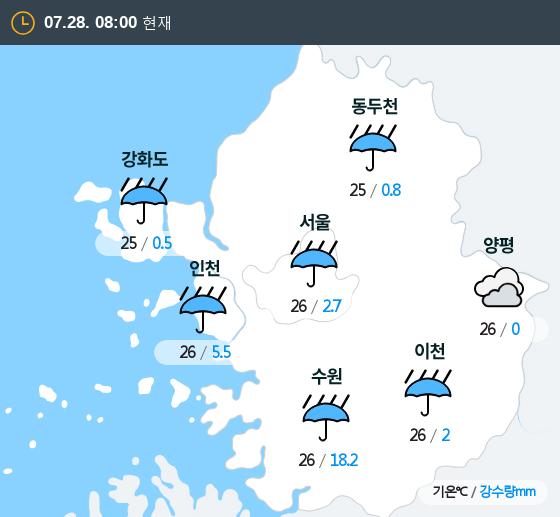 2019년 07월 28일 8시 수도권 날씨