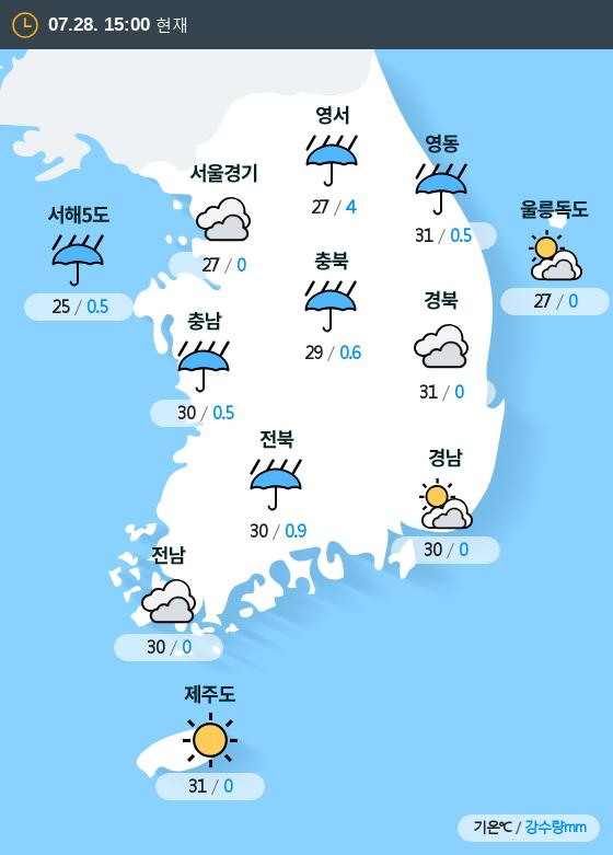 2019년 07월 28일 15시 전국 날씨