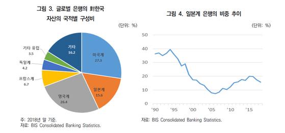 자료: 대외경제정책연구원