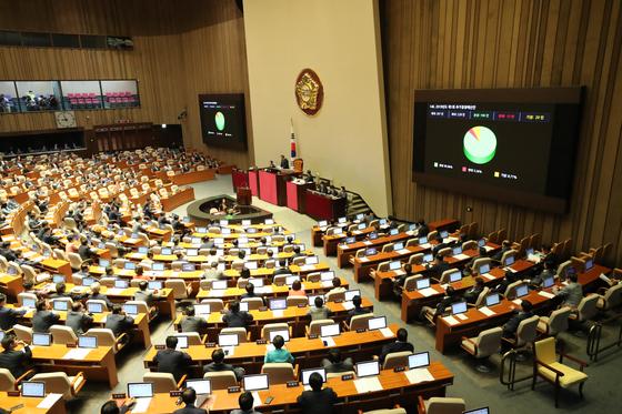 2일 오후 국회에서 열린 본회의에서 2019년도 추가경정예산안이 가결되고 있다. [연합뉴스]
