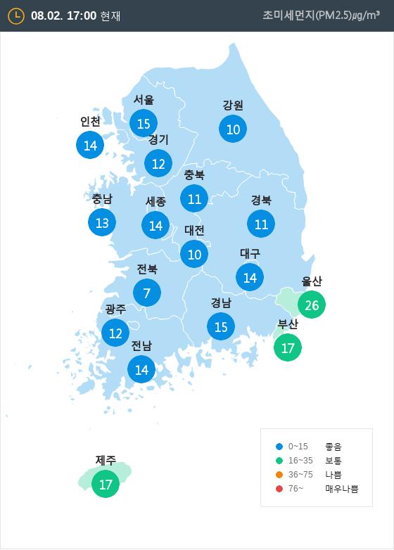 [8월 2일 PM2.5]  오후 5시 전국 초미세먼지 현황