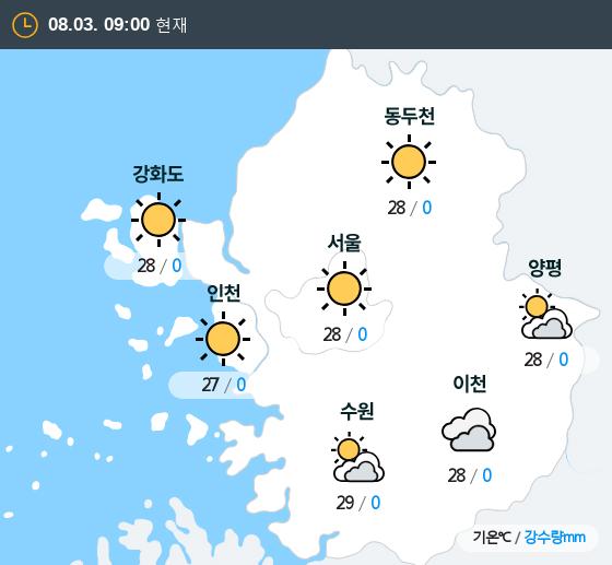 2019년 08월 03일 9시 수도권 날씨