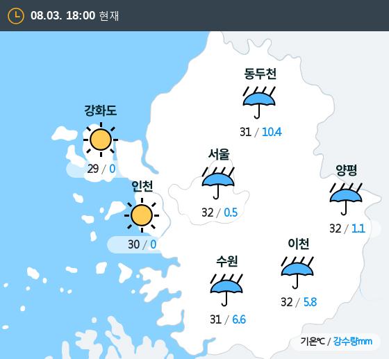 2019년 08월 03일 18시 수도권 날씨