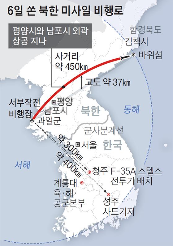 6일 쏜 북한 미사일 비행로