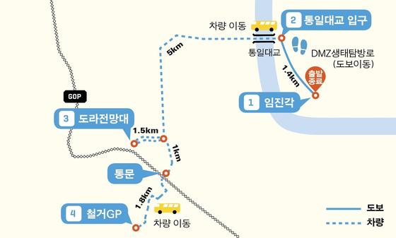 파주 'DMZ 평화의 길' 노선도. [사진 파주시]