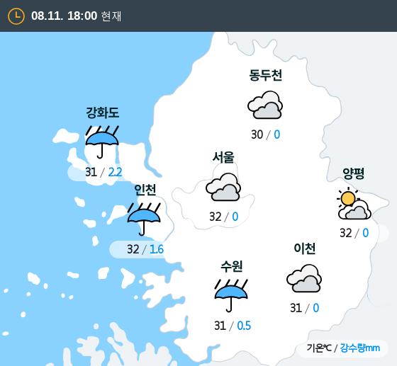 2019년 08월 11일 18시 수도권 날씨