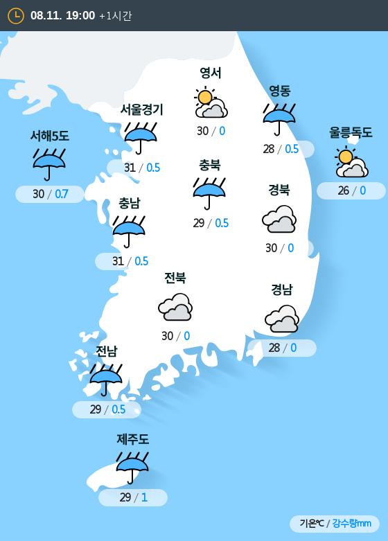2019년 08월 11일 19시 전국 날씨