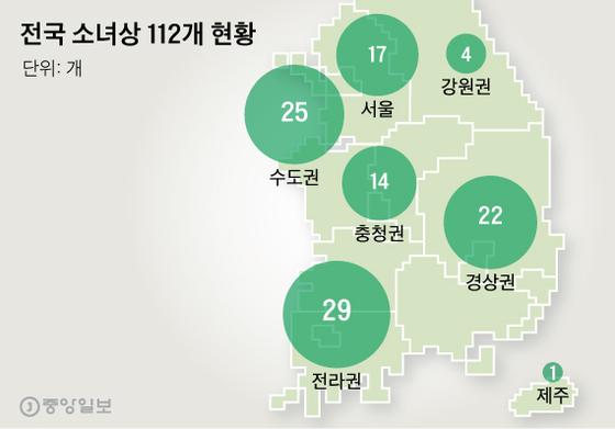 전국 소녀상 112개 현황. 그래픽=신재민 기자 shin.jaemin@joongang.co.kr