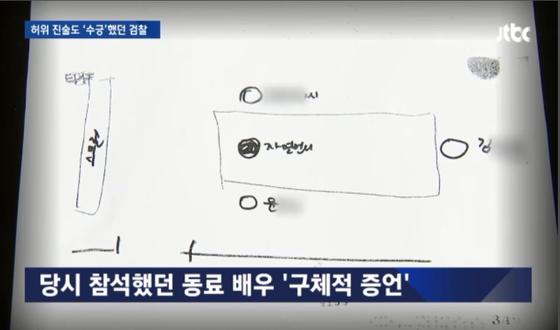 윤지오씨가 성추행 증언을 하며 그렸던 그림. [사진 JTBC]