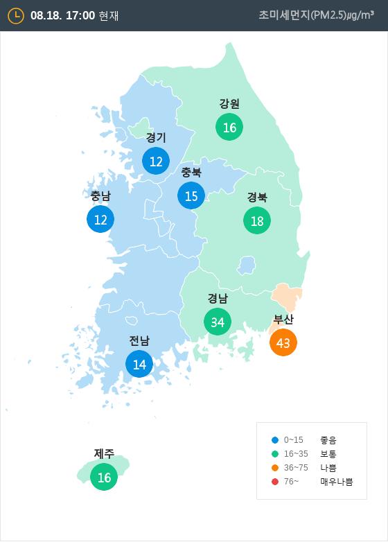 [8월 18일 PM2.5]  오후 5시 전국 초미세먼지 현황