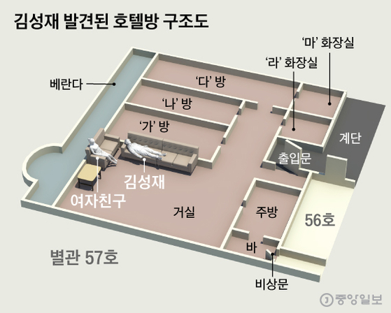 김성재씨가 발견된 호텔방 구조도. 발견 당시 김씨는 소파에 엎드린 자세였다. 그래픽=심정보 shim.jeongbo@joongang.co.kr