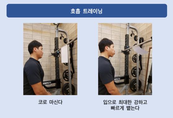 호흡 트레이닝 - 종이 한장을 붙이고 약 40cm 정도 떨어진 후 코로 최대한 많이 마시고 입으로 뱉는다. 호흡을 뱉을 때는 최대한 강하고 빠르게 한다. 1번 트레이닝에 15회 정도를 하고 하루 3회정도해서 점진적으로 늘려나간다. [사진 김병곤]