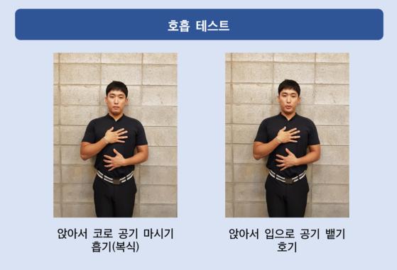 호흡테스트 - 한손은 가슴에, 한손은 복부에 손을 올리고 천천히 호흡한다. 가슴과 복부 중 어느 부분의 움직임이 큰지 확인한다. 가능하면 복부의 움직임이 많은 것이 좋다. [사진 김병곤]