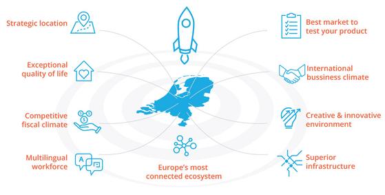 스타트업과 스케일업들이 네덜란드를 택하는 이유들 사진=startupdelta.org