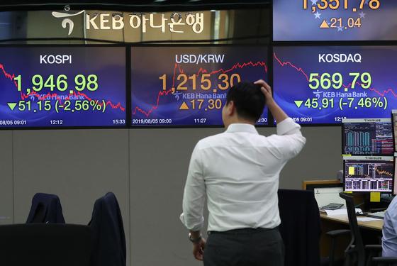 최근 투자시장 전반적으로 우울한 소식들과 국제적 갈등이 겹쳐지면서 대한민국 경제 현실이 녹록지 않은 것 같습니다. [중앙포토]