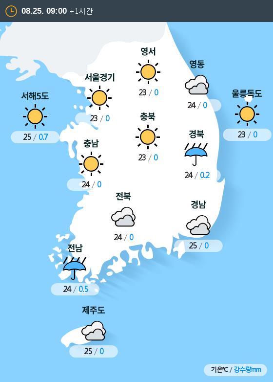 2019년 08월 25일 9시 전국 날씨