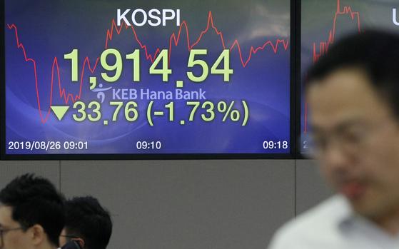 26일 오전 서울 중구 KEB하나은행 딜링룸 전광판에 코스피지수가 전 거래일보다 33.76포인트(1.73%) 떨어진 1914.54를 나타내고 있다. [뉴스1]