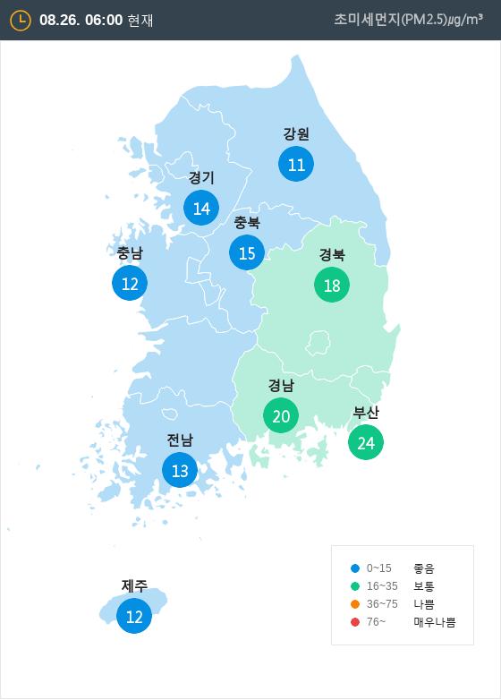 [8월 26일 PM2.5]  오전 6시 전국 초미세먼지 현황