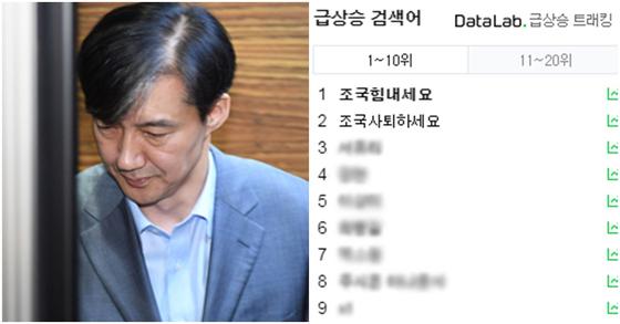 조국 법무부 장관 후보자(왼쪽)와 28일 그를 둘러싼 네이버 실시간 검색어 순위 경쟁. [뉴스1·네이버]
