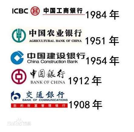중국 5대 상업은행 [출처 바이두백과]