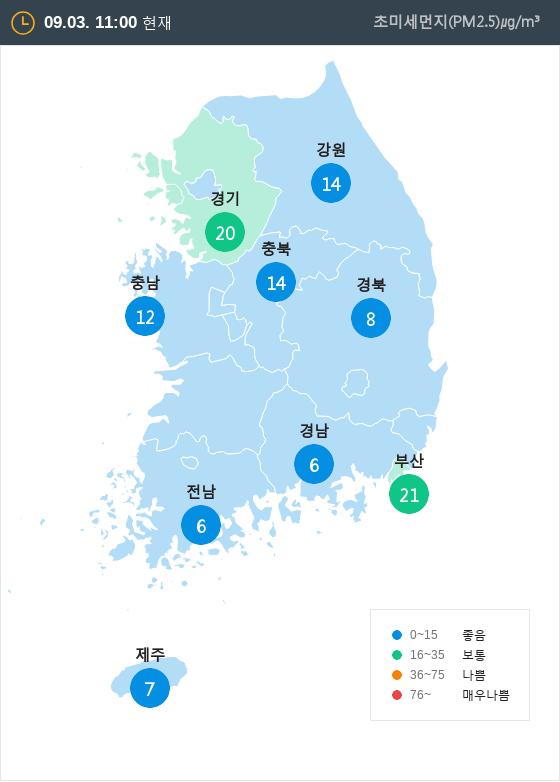 [9월 3일 PM2.5]  오전 11시 전국 초미세먼지 현황