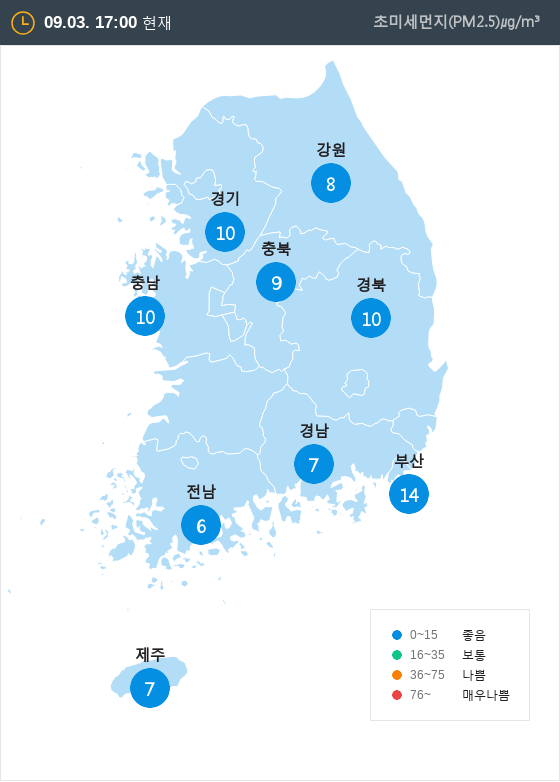 [9월 3일 PM2.5]  오후 5시 전국 초미세먼지 현황