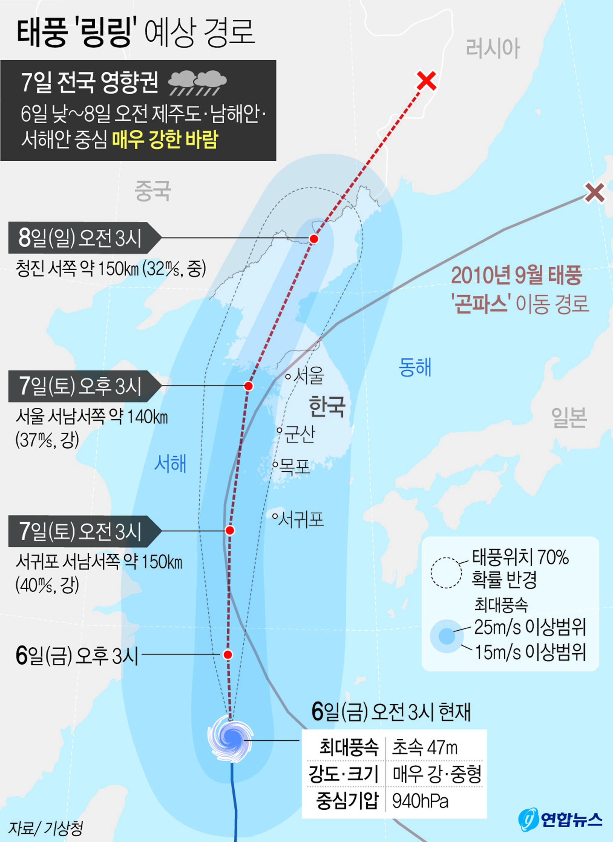 태풍 '링링' 예상 경로.[연합뉴스]
