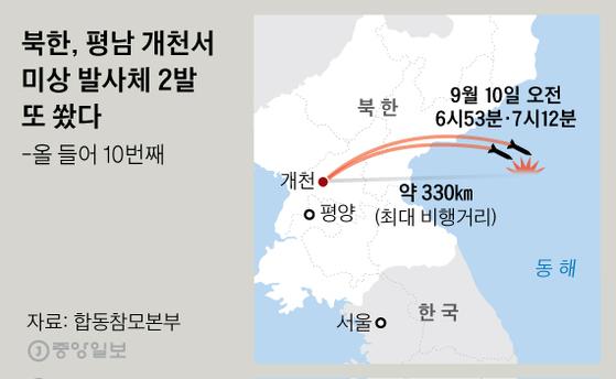 북한, 평남 개천서 미상 발사체 2발 또 쐈다. 그래픽=신재민 기자