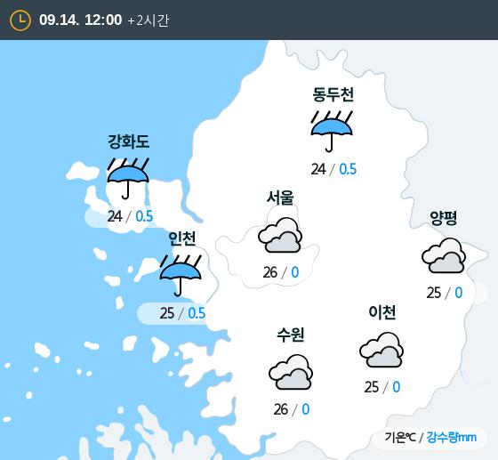 2019년 09월 14일 12시 수도권 날씨