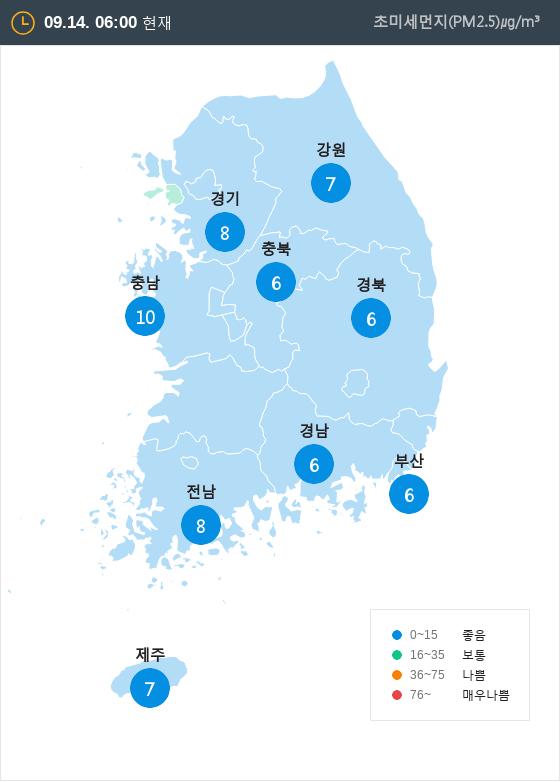 [9월 14일 PM2.5]  오전 6시 전국 초미세먼지 현황