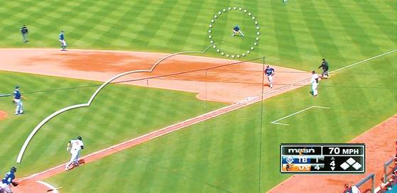 김현수가 볼티모어에서 뛰었던 2016년 4월 11일, 안타성 타구를 날렸지만 외야쪽으로 깊숙히 위치를 잡은 탬파베이 2루수에게 잡히고 있다. [그래픽=홍성준 기자]