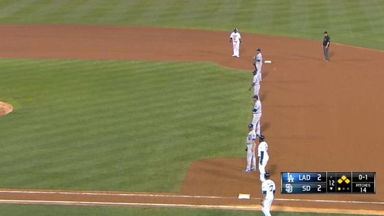 지난해 다저스가 샌디에이고와의 경기에서 시도했던 극단적인 수비 시프트. [MLB닷컴 캡처]